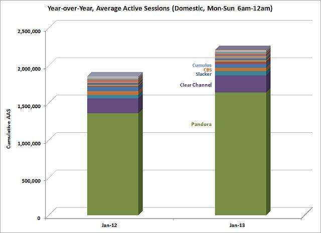 Triton October year-over-year cumulative 640w