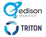 edison and triton canvas