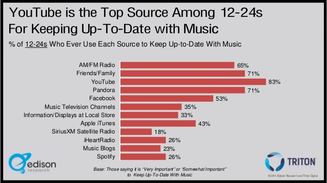 ID up to date sources 12-24