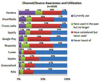 clear voice - streaming channels