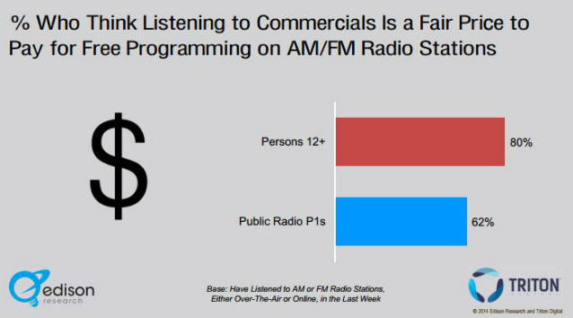 public radio commercials 638w