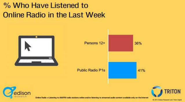public radio online radio 638w