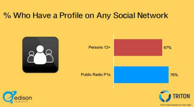 public radio social 638w