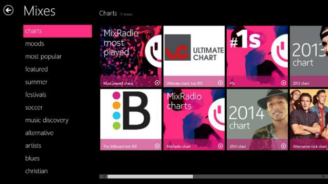 mixradio mixes