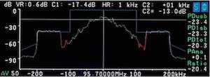 Belar radio monitor
