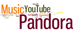 infinite dial 2015 wordle pandora brand