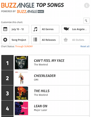 BuzzAngle song chart