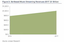 Juniper ad-supported streaming revenue
