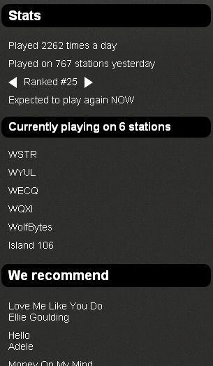 onradio - one direction stats