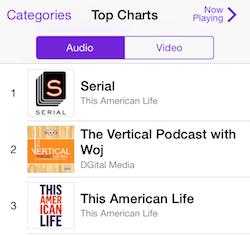 DGital Vertical Podcast Woj