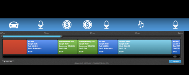 Futuri POST dashboard 02 640w
