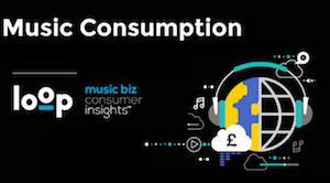 music-biz-loop-music-consumption-2016