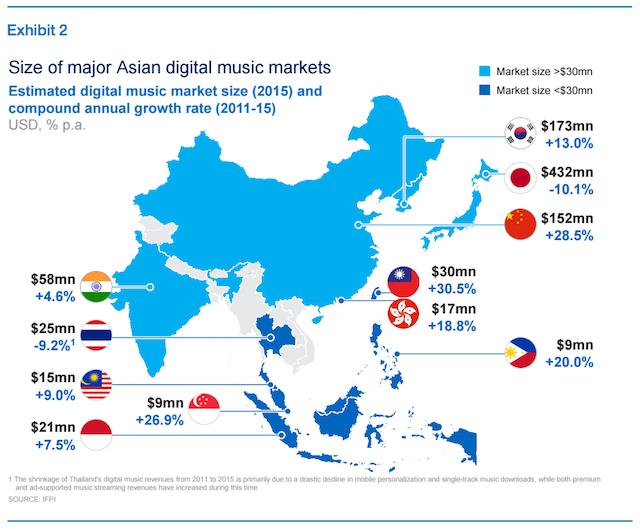 mckinsey-southeast-asia-2016-markets