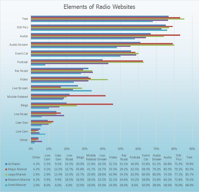 RTDNA_Research_2017_Web_Elements_Radio