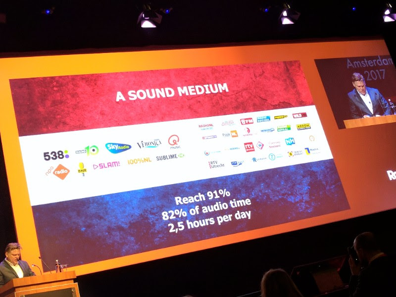 Radio in The Netherlands has always been a major part of the media landscape. That 82% share-of-audio figure is higher than most other countries (assuming it's worked out the same way).