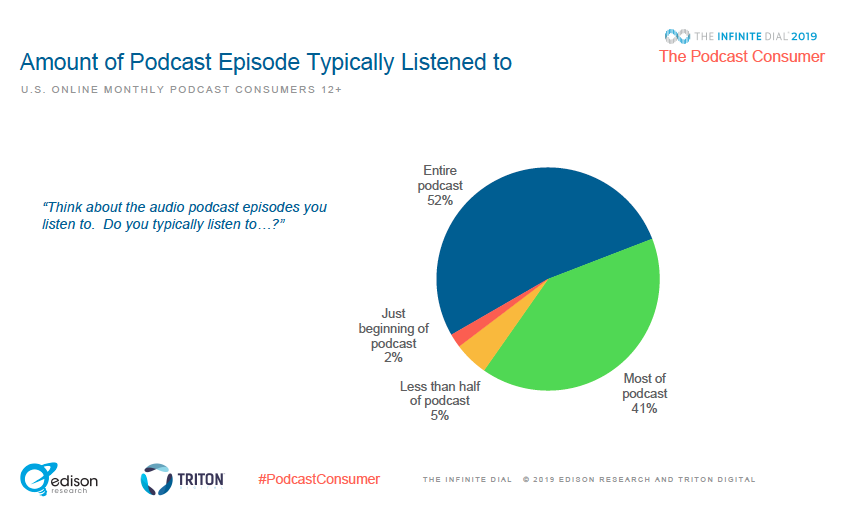 Steve Pratt: The Metric All Podcasters Should Be Talking About